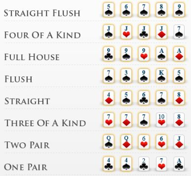 5 hand poker winning hands order of the eastern